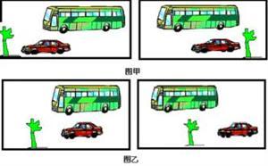 客车与汽车相对运动