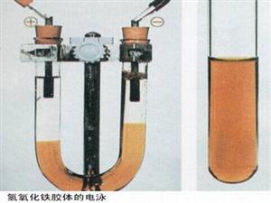 氢氧化铁胶体电泳图
