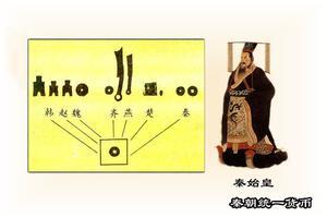秦朝统一货币